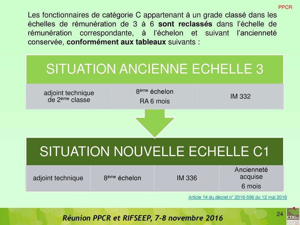 Ppcr et rifseep ppcr et rifseep ppcr rifseep carriere - Grille adjoint technique principal 1ere classe ...