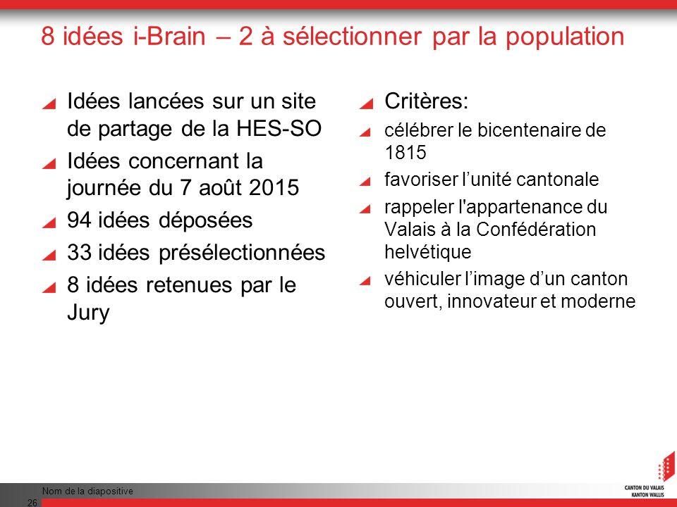 8 idées i-Brain – 2 à sélectionner par la population
