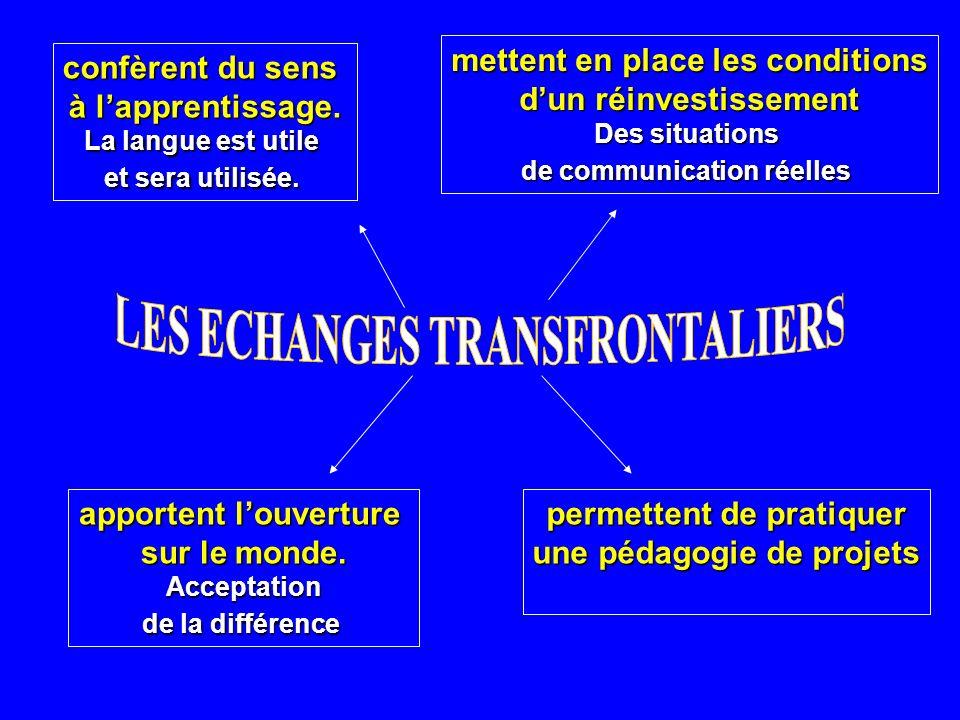 LES ECHANGES TRANSFRONTALIERS