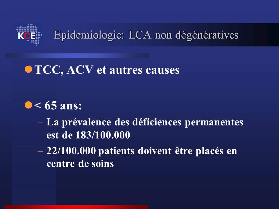 Epidemiologie: LCA non dégénératives