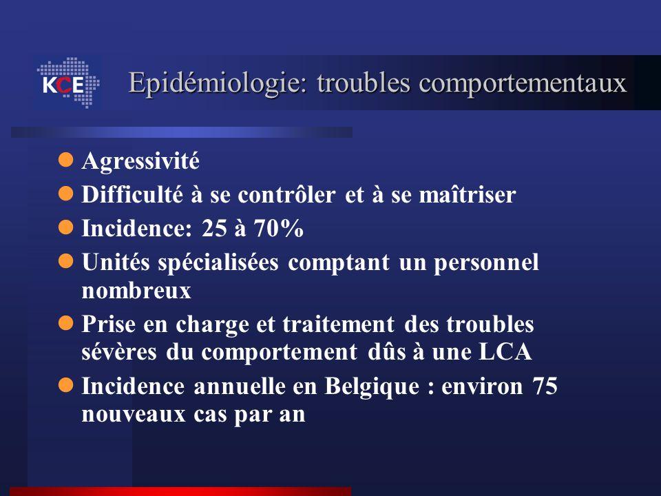 Epidémiologie: troubles comportementaux