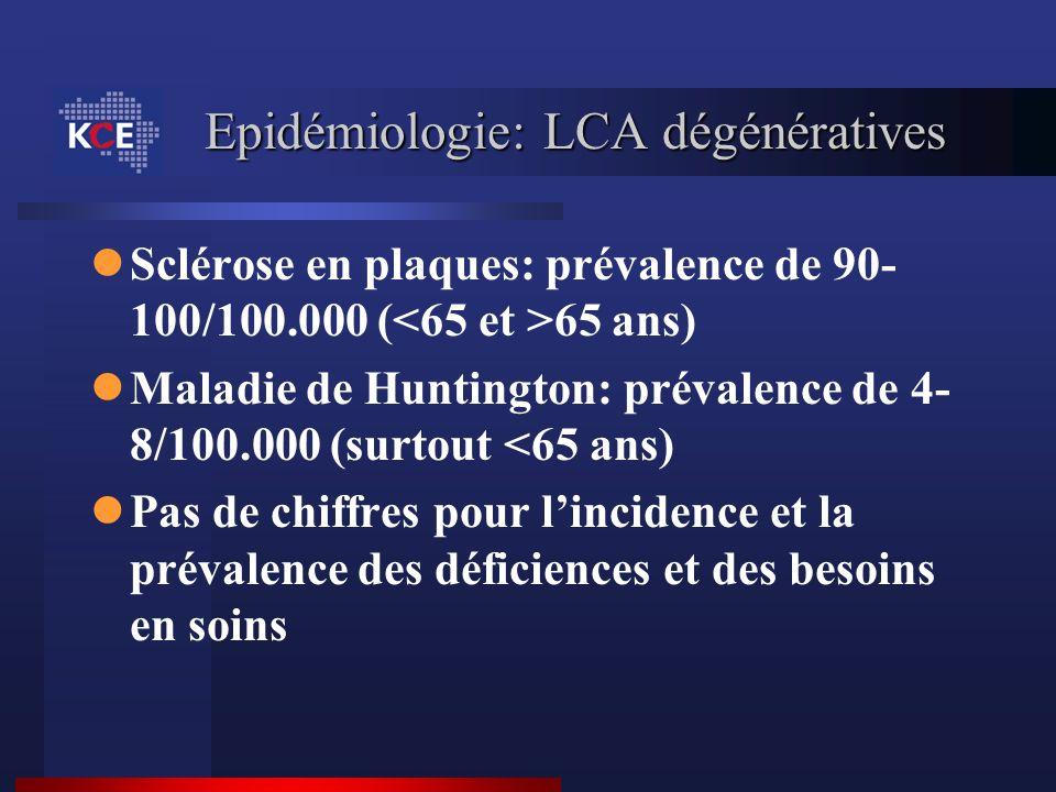 Epidémiologie: LCA dégénératives
