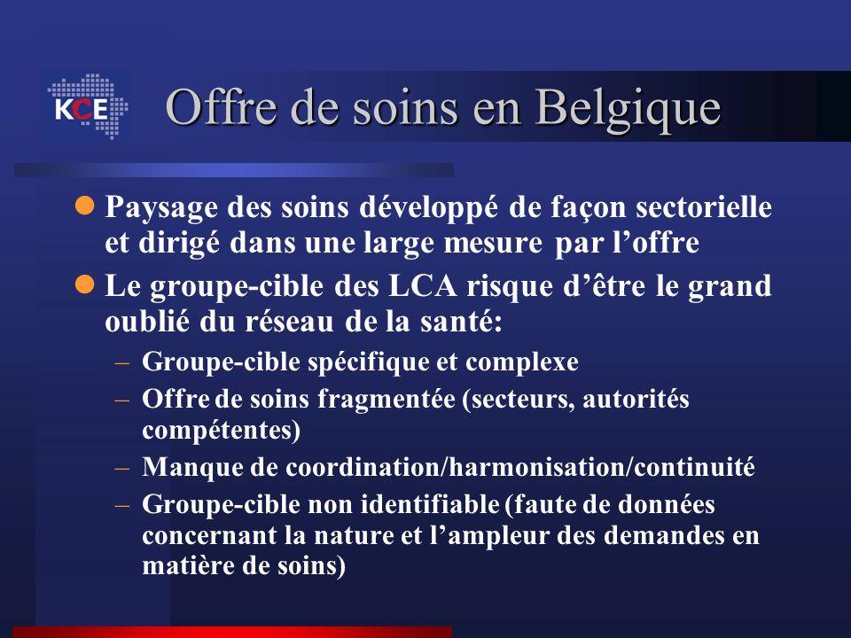 Offre de soins en Belgique