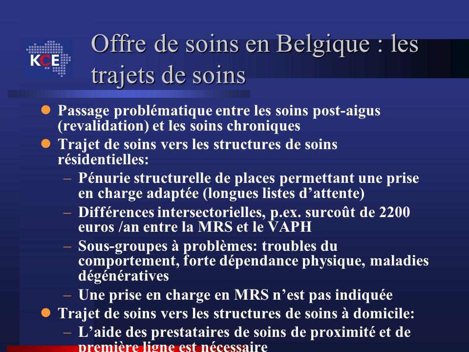 Offre de soins en Belgique : les trajets de soins