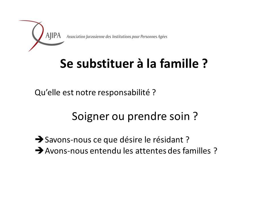 Se substituer à la famille