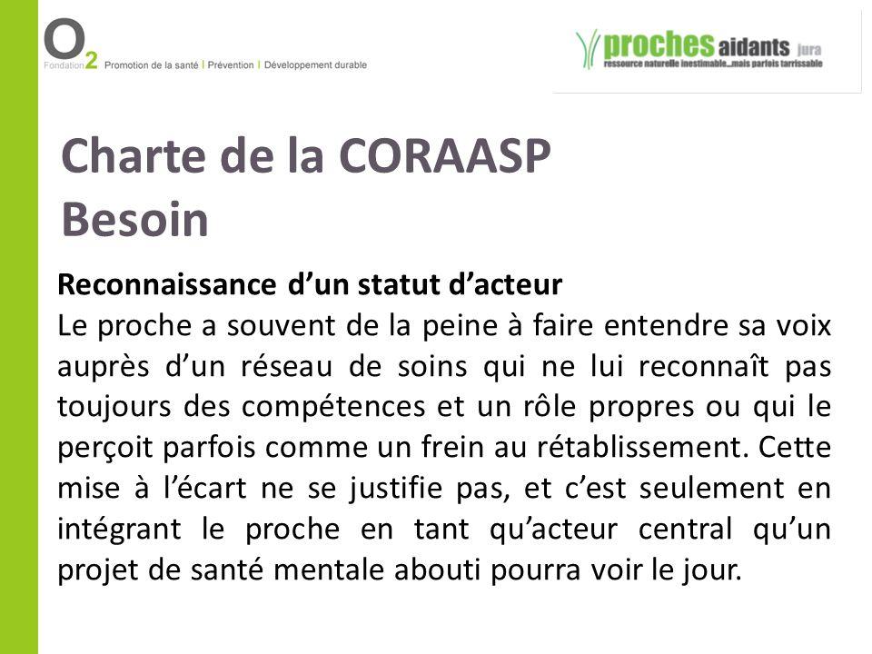Charte de la CORAASP Besoin Reconnaissance d'un statut d'acteur