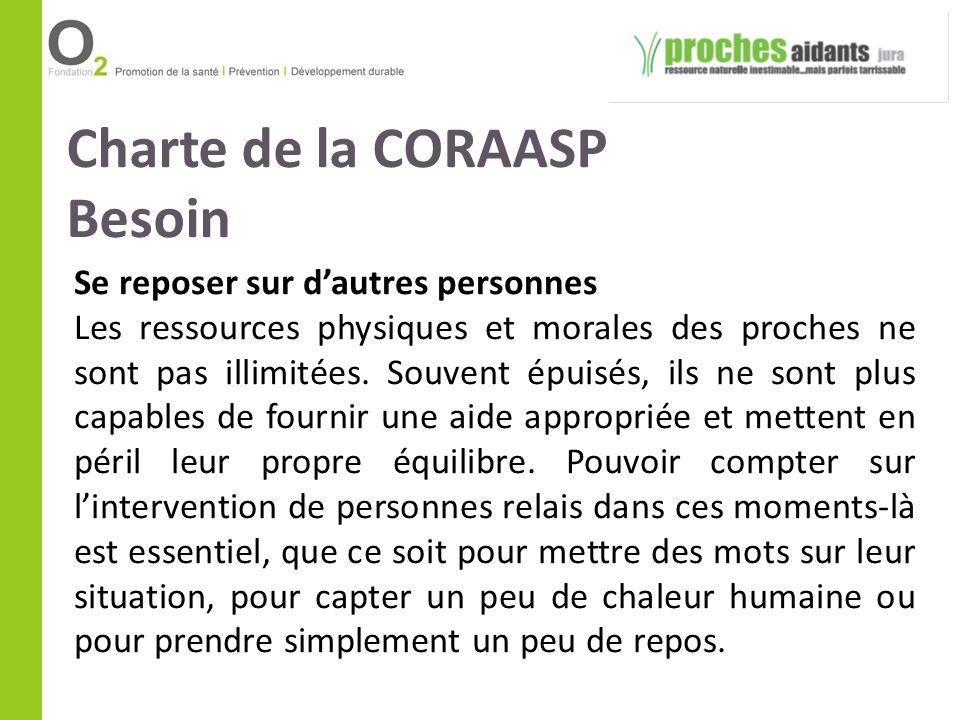 Charte de la CORAASP Besoin Se reposer sur d'autres personnes