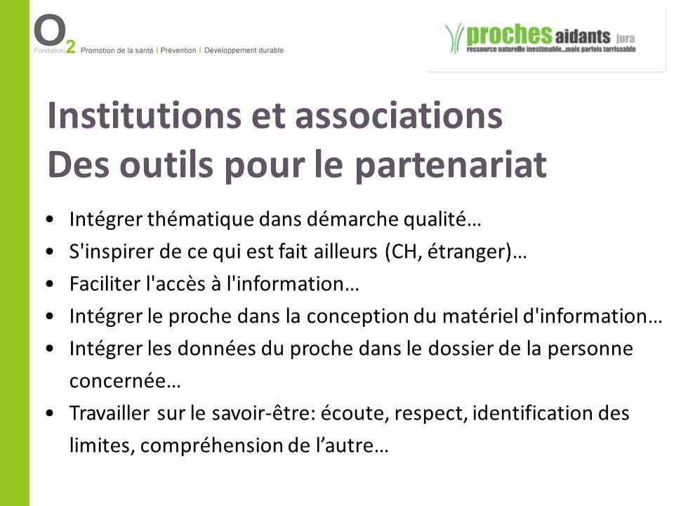 Institutions et associations Des outils pour le partenariat