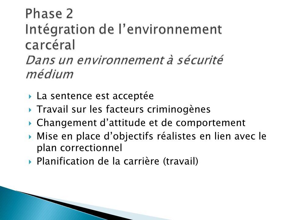 Phase 2 Intégration de l'environnement carcéral Dans un environnement à sécurité médium