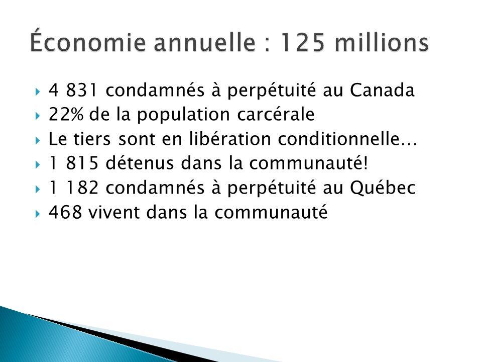 Économie annuelle : 125 millions