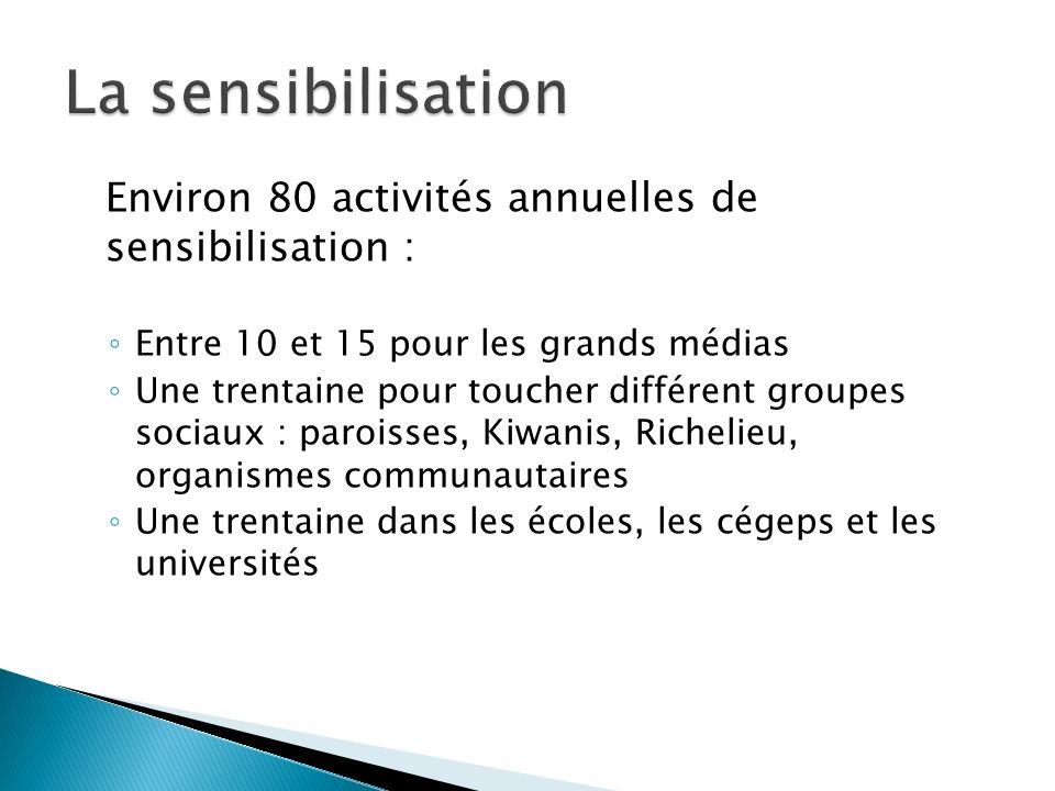 La sensibilisation Environ 80 activités annuelles de sensibilisation :
