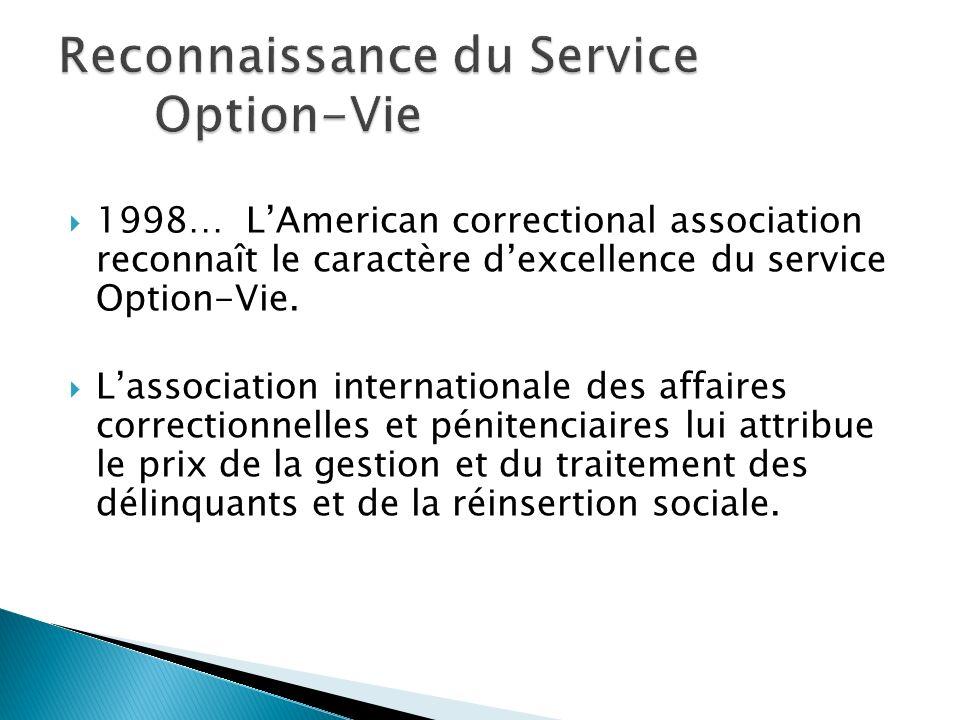 Reconnaissance du Service Option-Vie