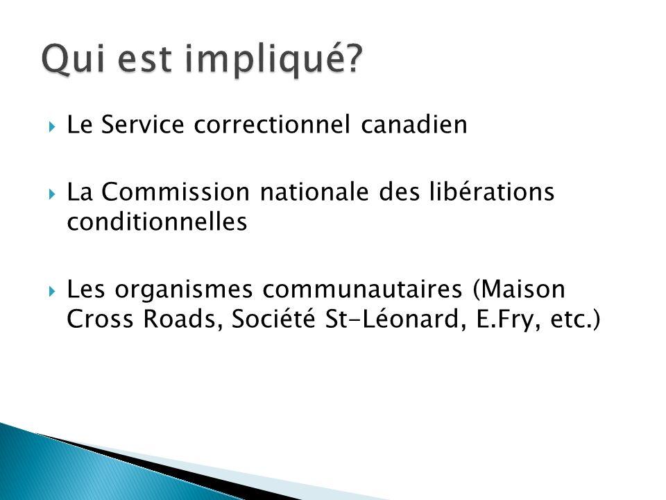 Qui est impliqué Le Service correctionnel canadien