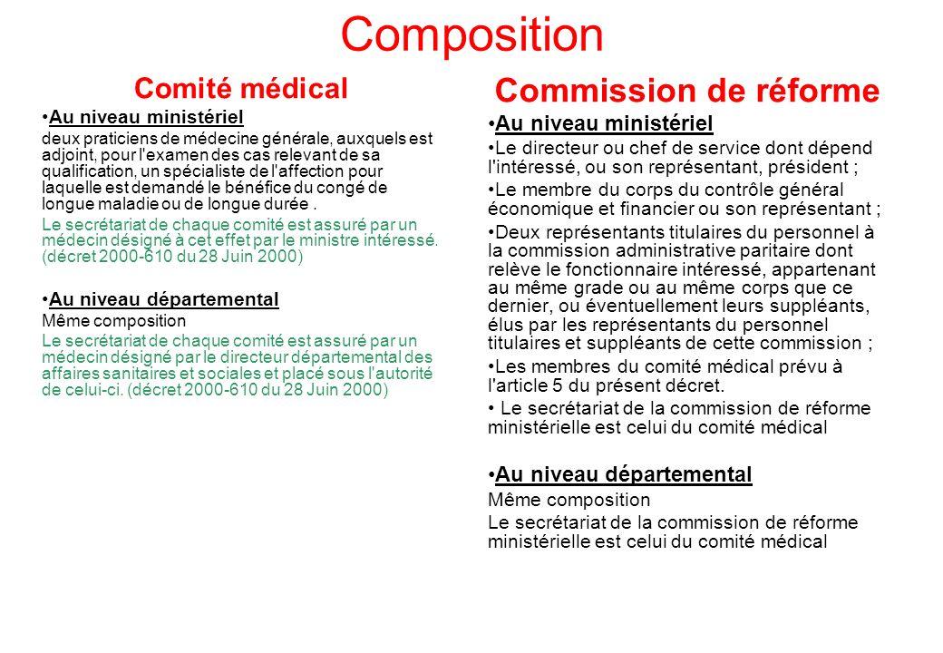 Composition Commission de réforme Comité médical Au niveau ministériel