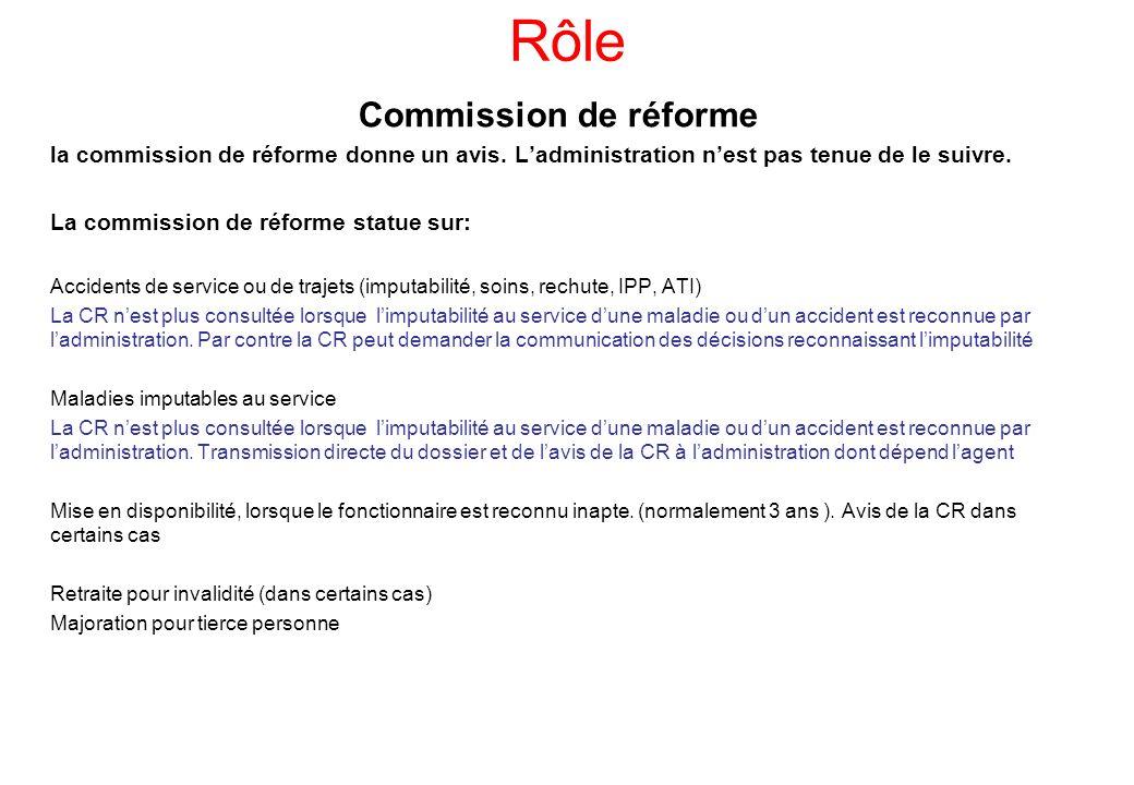 Rôle Commission de réforme