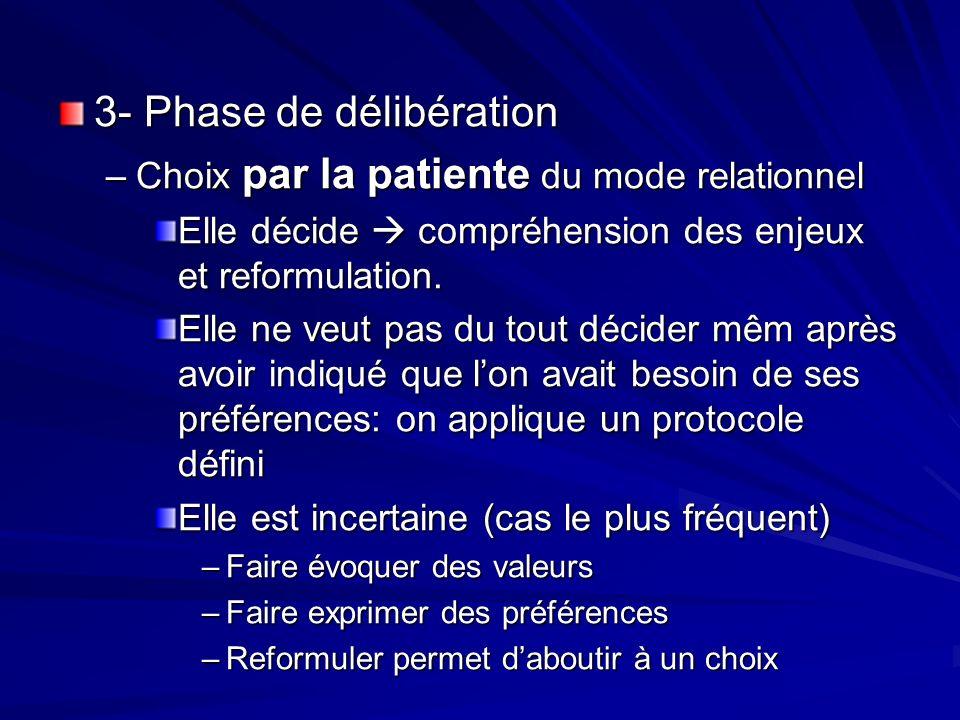 3- Phase de délibération
