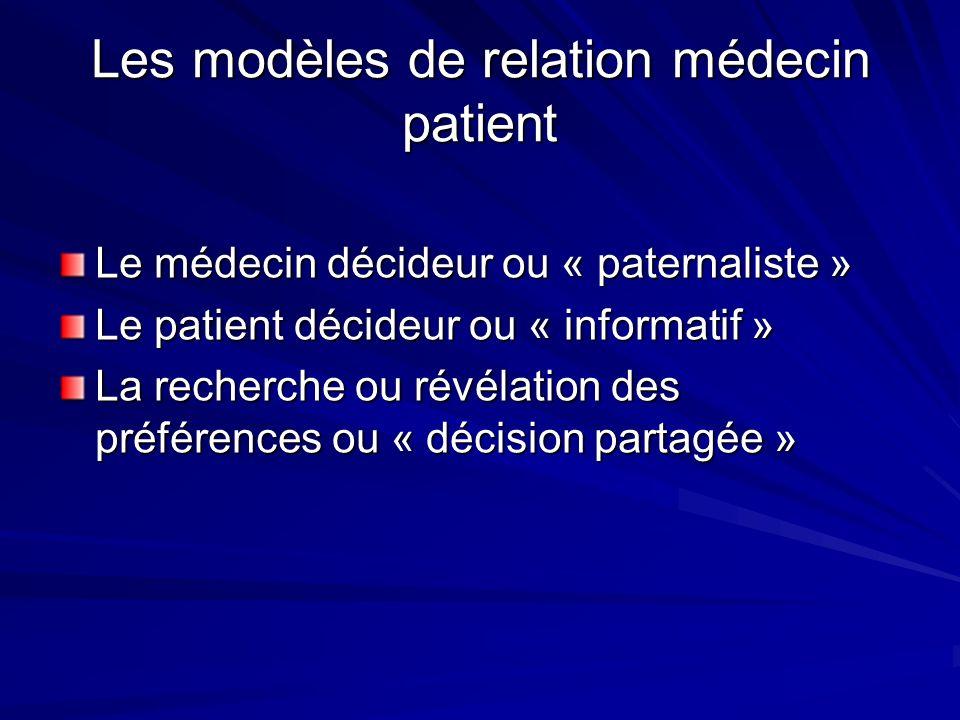 Les modèles de relation médecin patient