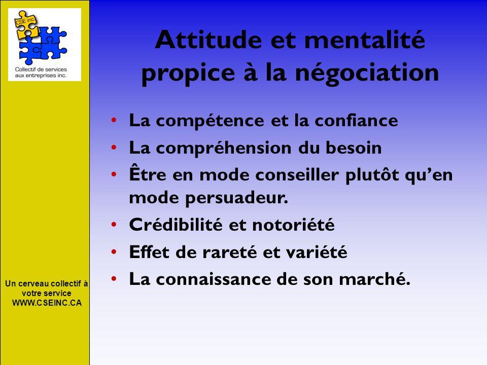Attitude et mentalité propice à la négociation