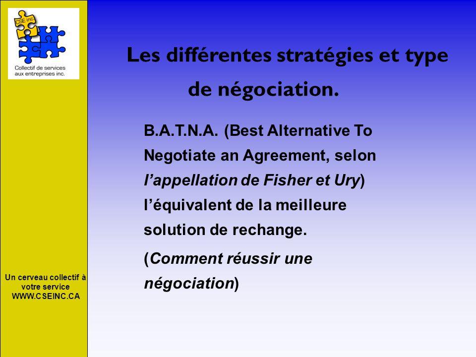 Les différentes stratégies et type de négociation.