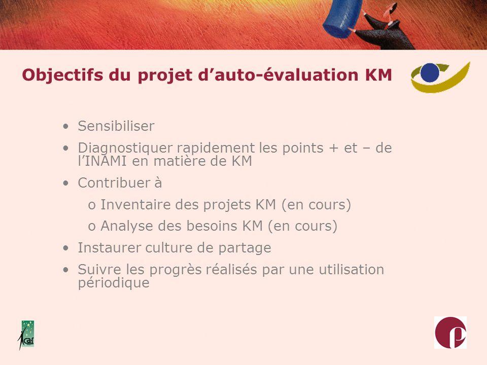 Objectifs du projet d'auto-évaluation KM
