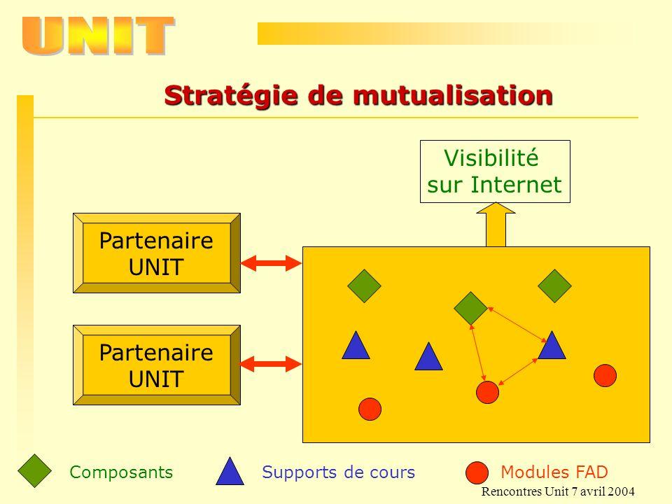 Stratégie de mutualisation