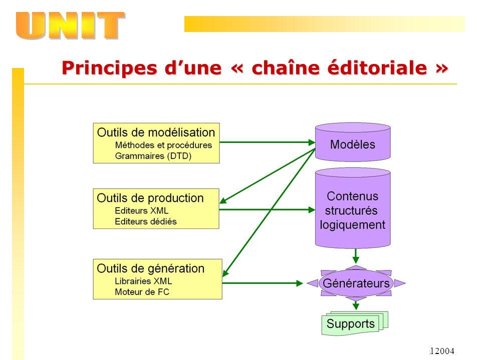 Principes d'une « chaîne éditoriale »