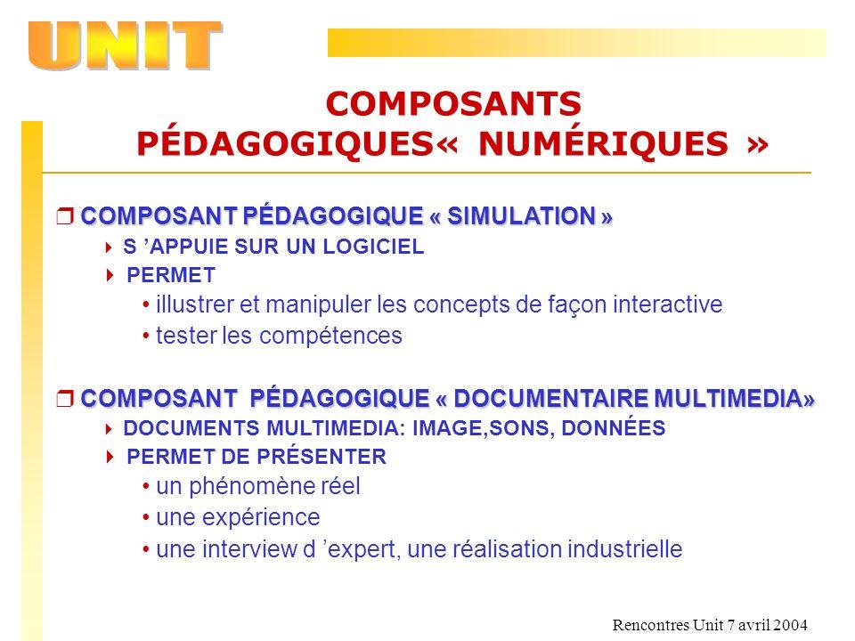 COMPOSANTS PÉDAGOGIQUES« NUMÉRIQUES »