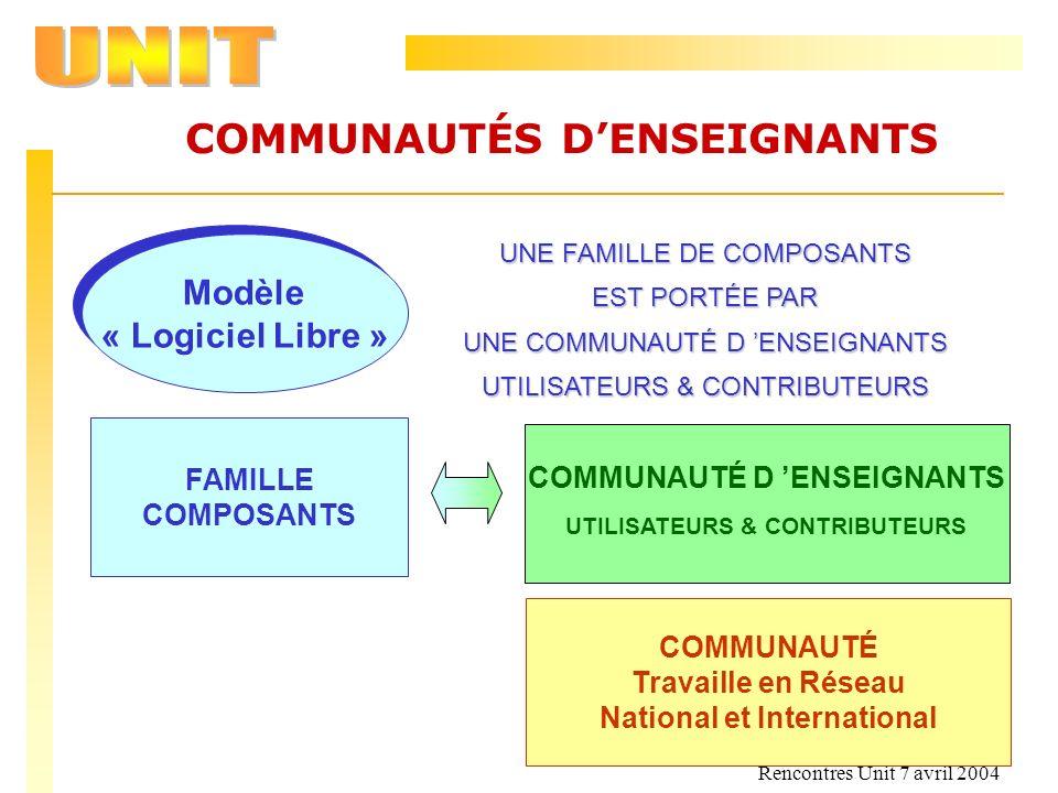 COMMUNAUTÉS D'ENSEIGNANTS