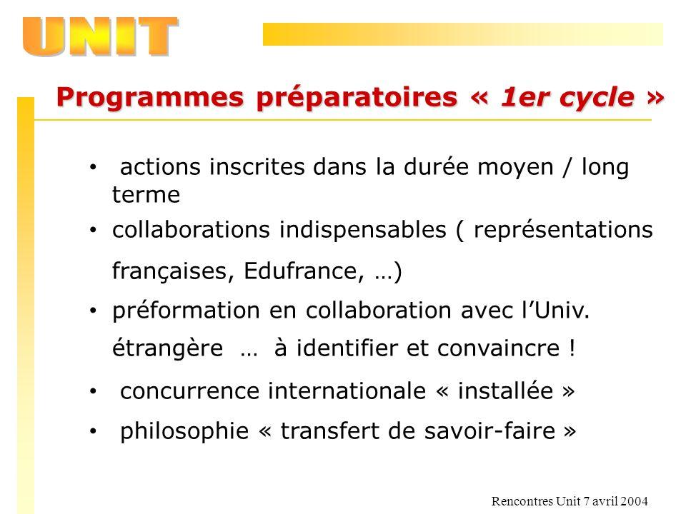 Programmes préparatoires « 1er cycle »