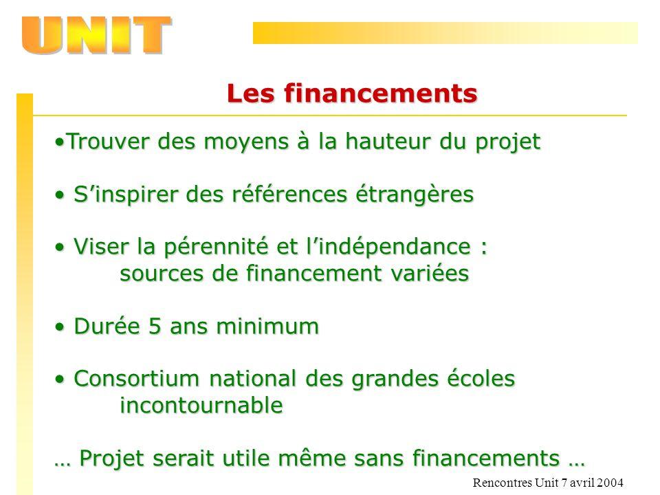 Les financements Trouver des moyens à la hauteur du projet