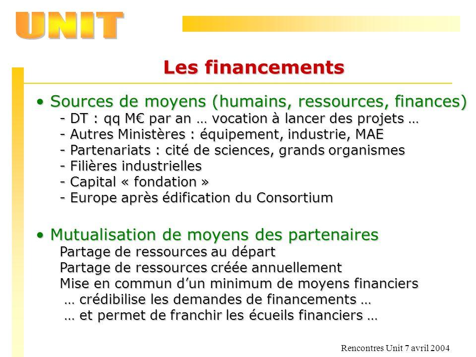 Les financements Sources de moyens (humains, ressources, finances)