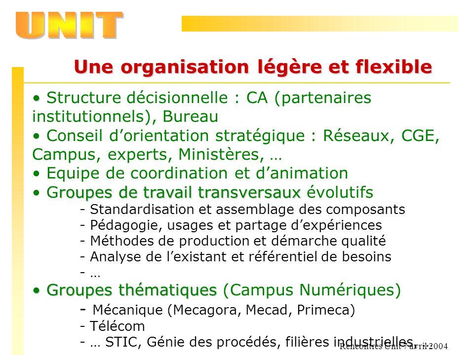 Une organisation légère et flexible