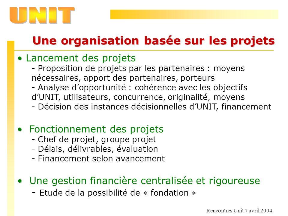 Une organisation basée sur les projets