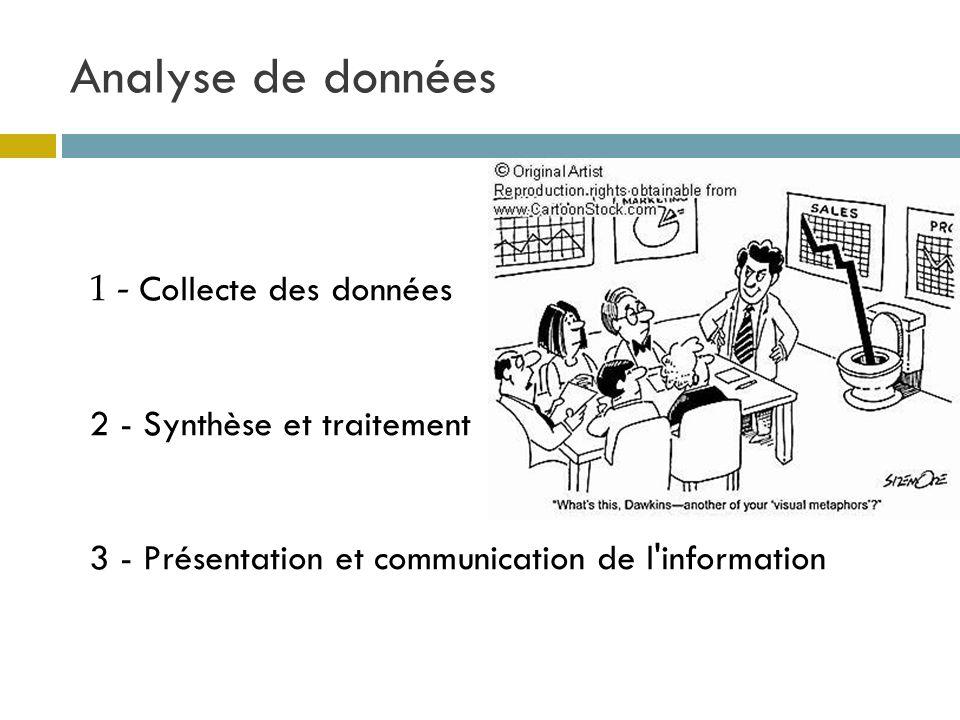 Analyse de données 1 - Collecte des données 2 - Synthèse et traitement