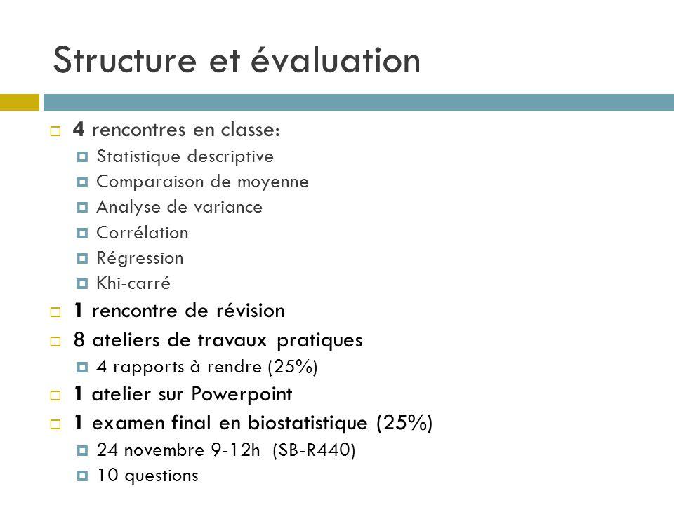 Structure et évaluation