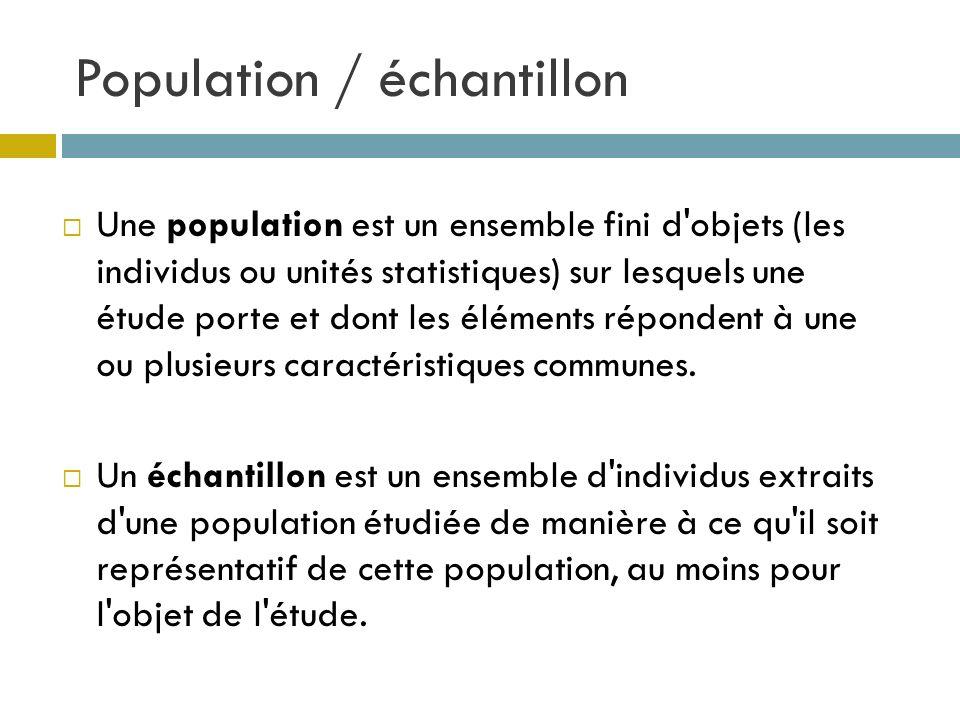 Population / échantillon