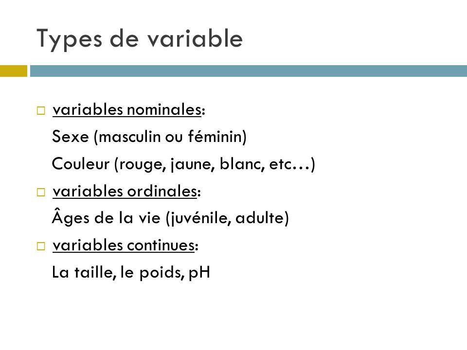 Types de variable variables nominales: Sexe (masculin ou féminin)