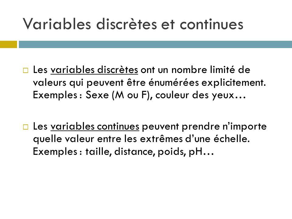 Variables discrètes et continues
