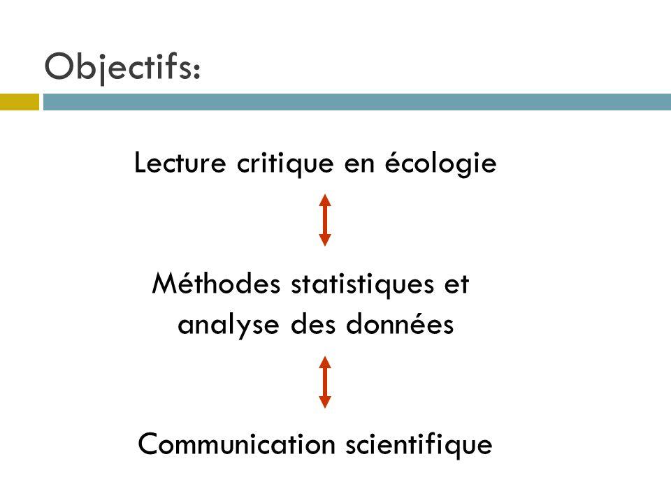 Objectifs: Lecture critique en écologie Méthodes statistiques et