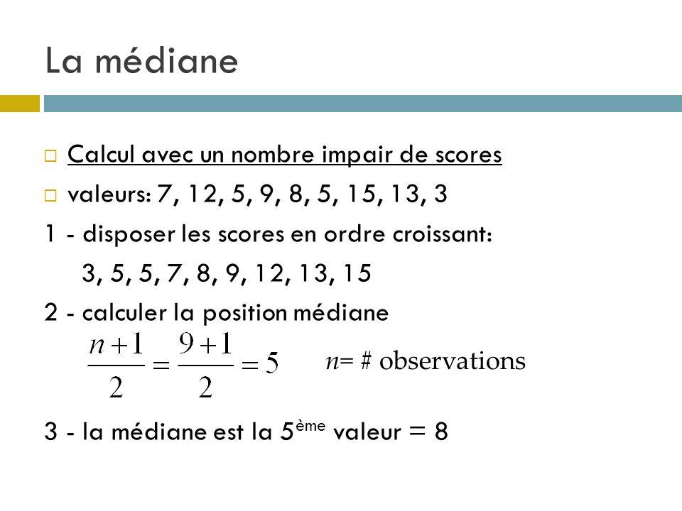 La médiane Calcul avec un nombre impair de scores