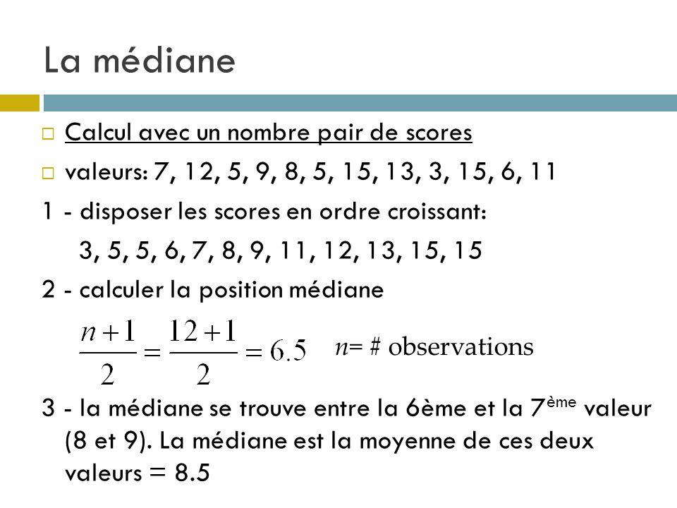 La médiane Calcul avec un nombre pair de scores