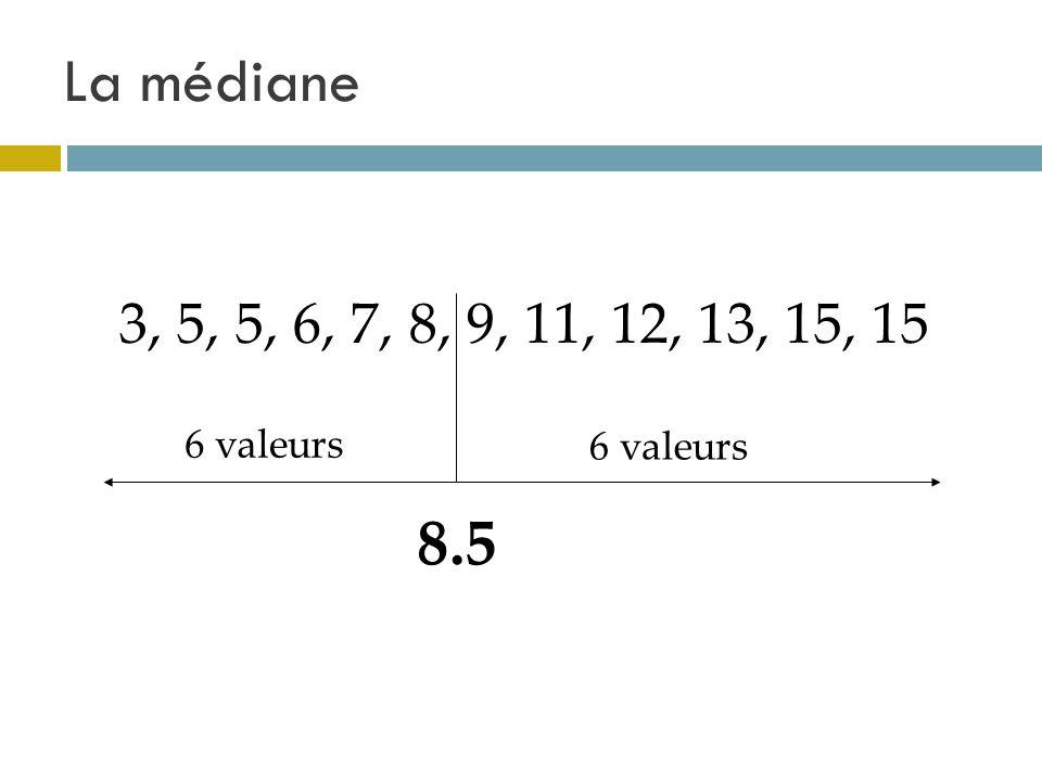 La médiane 3, 5, 5, 6, 7, 8, 9, 11, 12, 13, 15, 15 6 valeurs 6 valeurs 8.5
