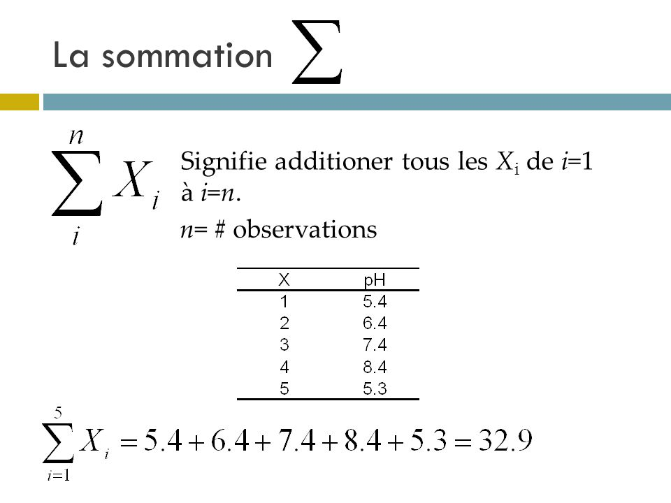La sommation Signifie additioner tous les Xi de i=1 à i=n.