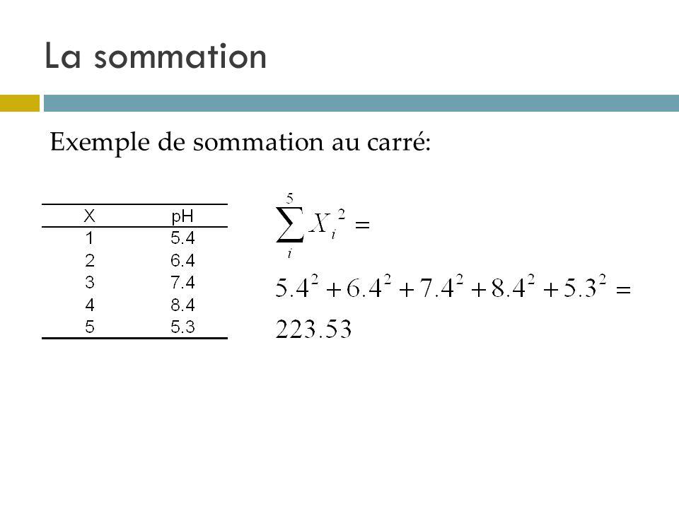 La sommation Exemple de sommation au carré: