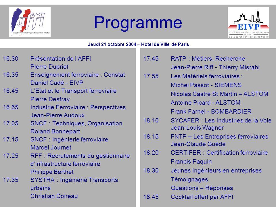 Programme 16.30 Présentation de l'AFFI Pierre Dupriet