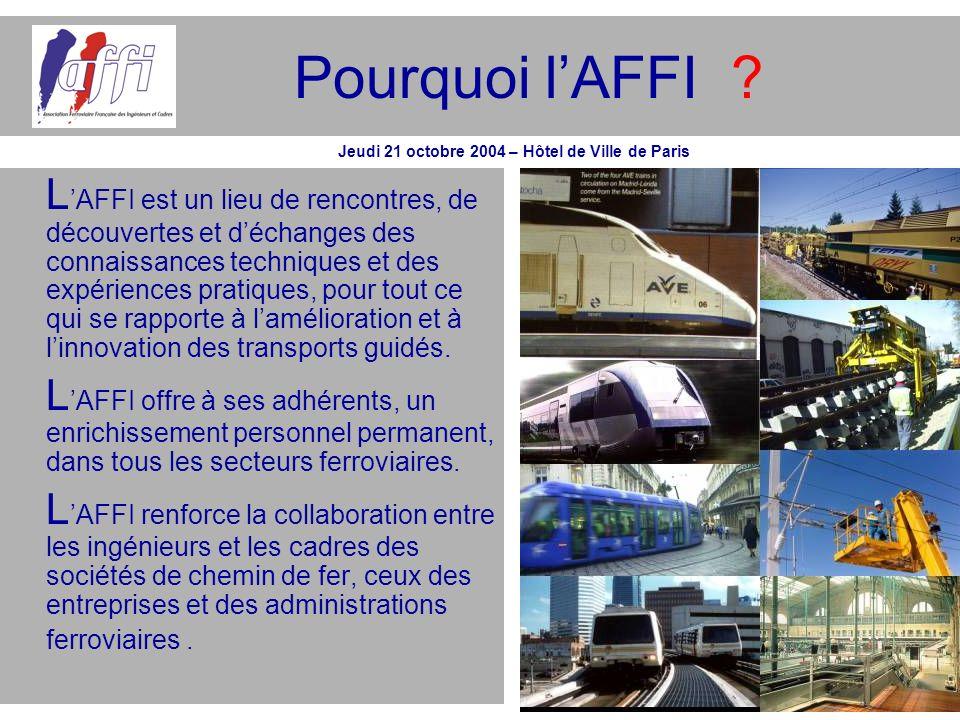 Pourquoi l'AFFI Jeudi 21 octobre 2004 – Hôtel de Ville de Paris.