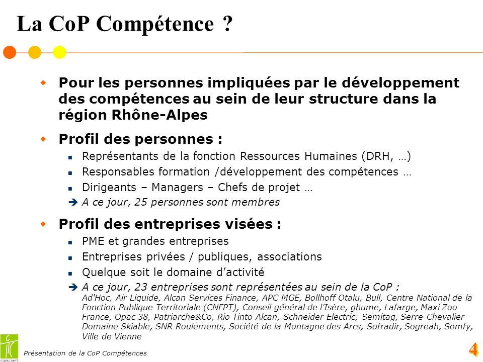 La CoP Compétence Pour les personnes impliquées par le développement des compétences au sein de leur structure dans la région Rhône-Alpes.
