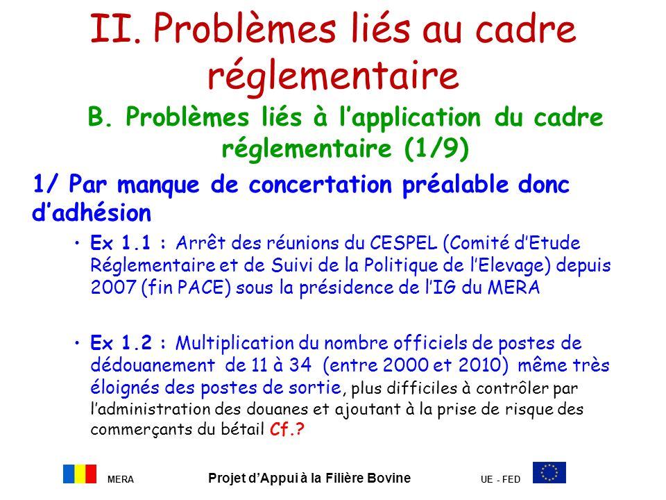 II. Problèmes liés au cadre réglementaire