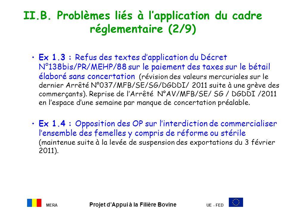 II.B. Problèmes liés à l'application du cadre réglementaire (2/9)