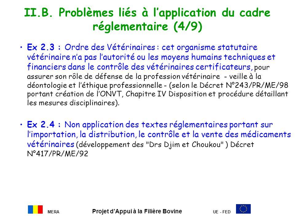 II.B. Problèmes liés à l'application du cadre réglementaire (4/9)